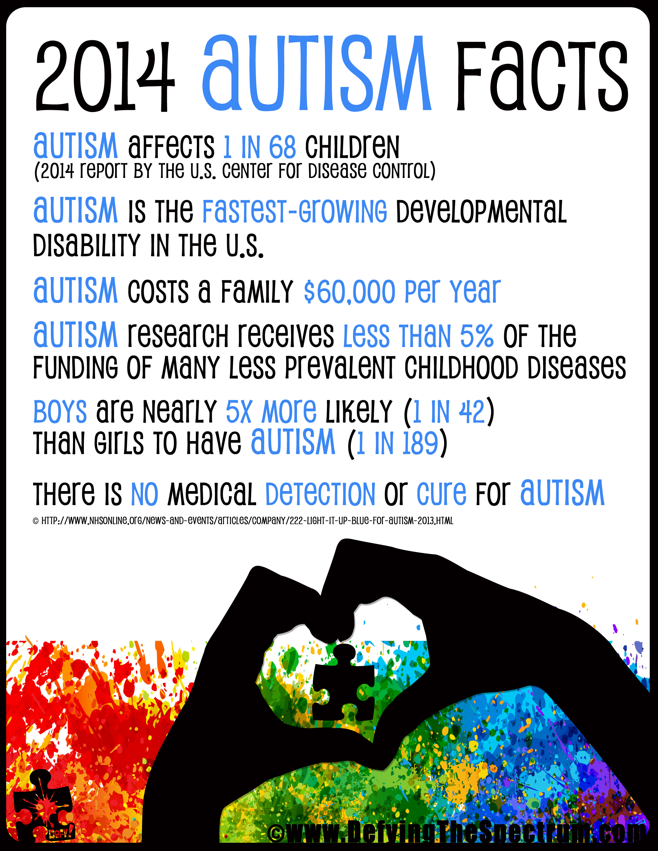 2014 Autism Facts Pass It on! - - 1786.8KB